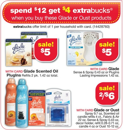 glade products cvs