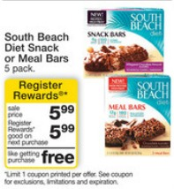 south beach bars printable coupons