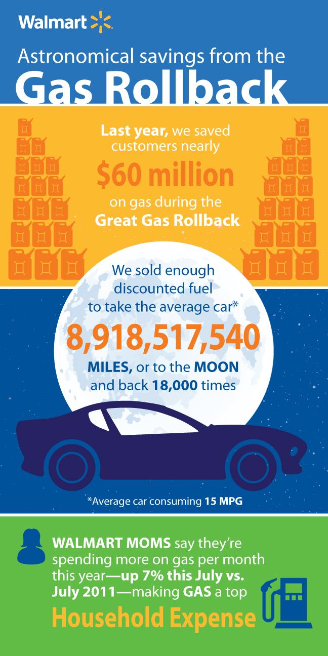 4665-1 GasRollback InfographV2