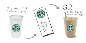 starbucks 300x150 Dont Forget: Starbucks Treat Receipt is Back!