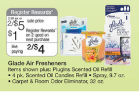 Screen Shot 2012 09 11 at 9.37.47 AM Walgreens: Glade Decor Scents only 50 Cents Each!