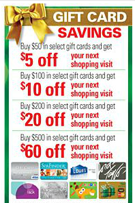 pathmark and ap gift card deal up to a 60 money maker Pathmark and A&P Gift Card Deal – Up to a $60 Money Maker
