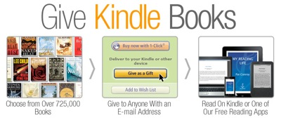 kindle books as gifts