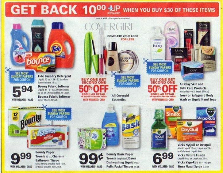 ra Tide Boost Deal Scenario at Rite Aid | Makes It $1.33 After Coupons and Rewards