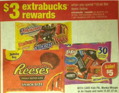 cvs Mars Halloween Variety Bag Coupon + Rite Aid, Walmart and Upcoming CVS Deals