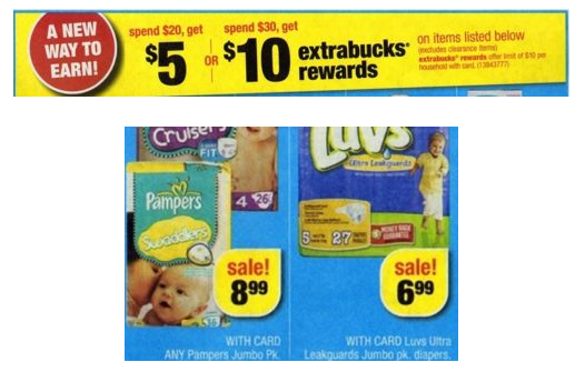Luvs and Pampers Extra Care Rewards Deal at CVS Starting 9/15 (Print Coupons Now)