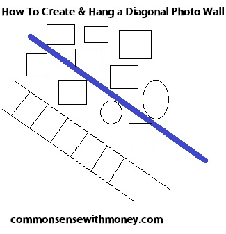 How To Create And Hang A Photo Wall Gallery