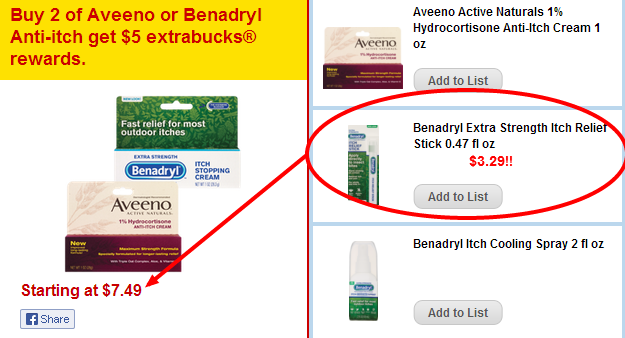 Money Maker Benadryl Itch Sticks at CVS Confirmed!