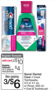 Crest Sensi Care Rinse Just $1 Each With New Coupon!