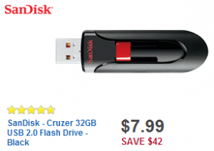 Best Buy Black Friday SanDisk