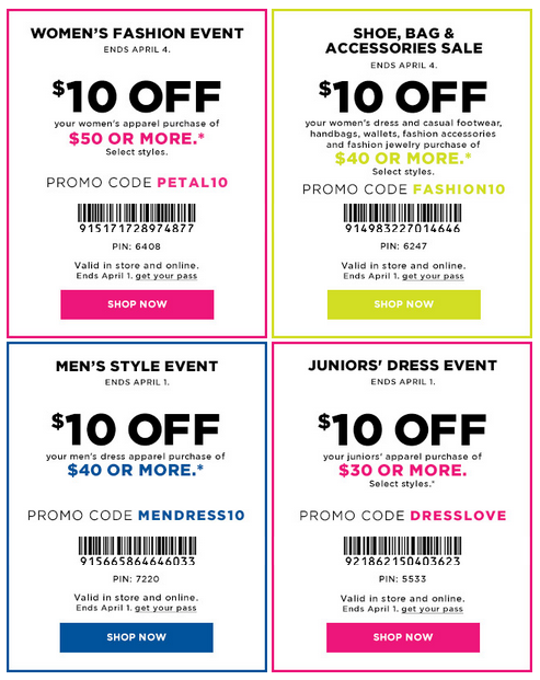 10 off Kohls Codes
